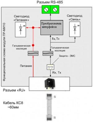 Функциональная схема ПР-МИ485
