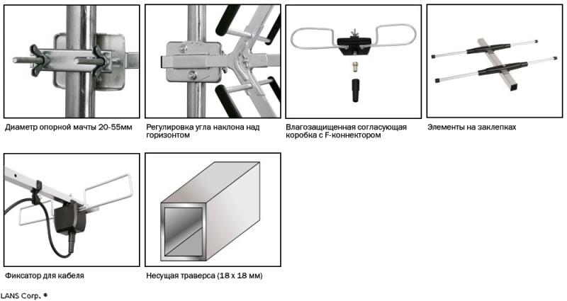 Купить антенну LANS UL-16