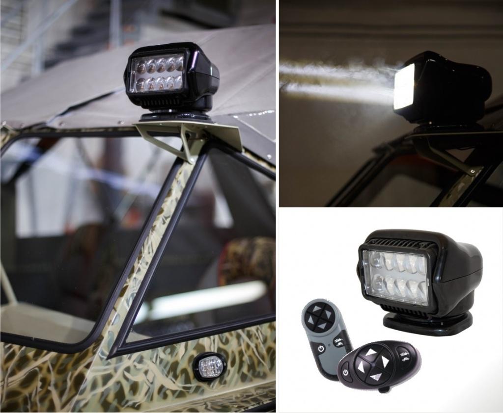 светодиодные прожекторы для лодки