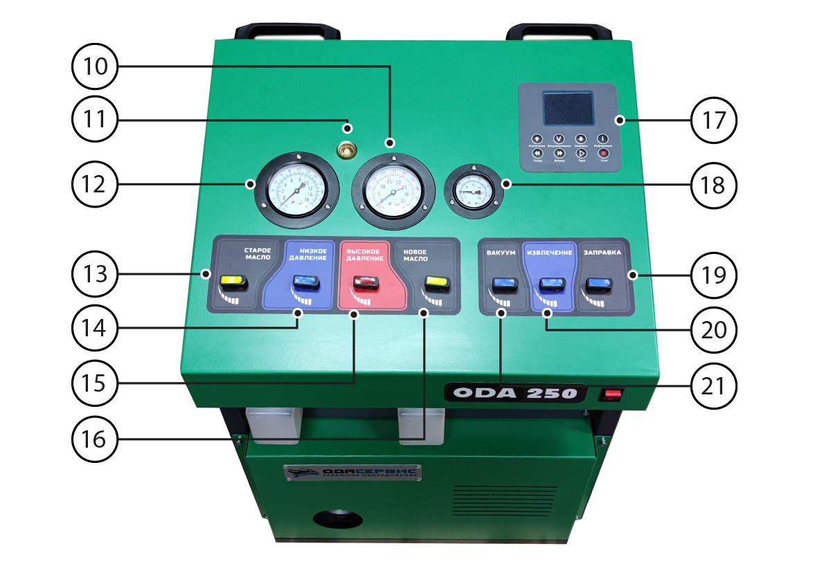 Панель управления Oda-250